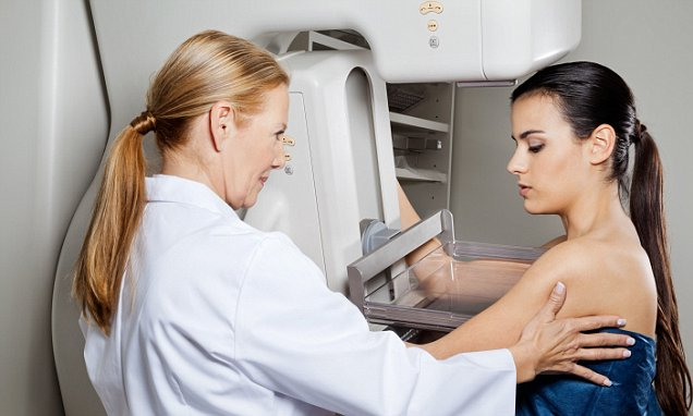 UK National Health Service WILL fund breast cancer tests that could spare women the stress of chemotherapy