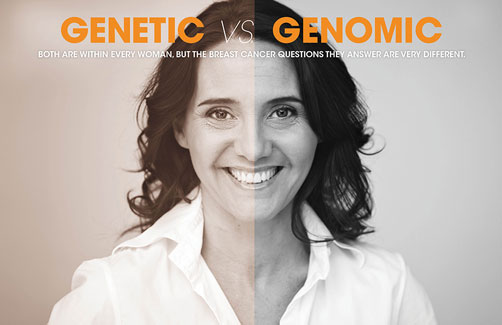 What is Genomic Testing?